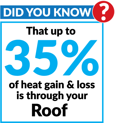 Roof Insulation Statistic